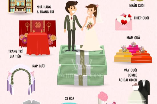 hành trình làm cô dâu white wedding